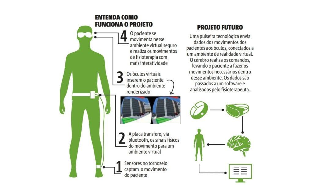 alexandre brandao no jornal metro - como funciona a tecnologia - cepid brainn