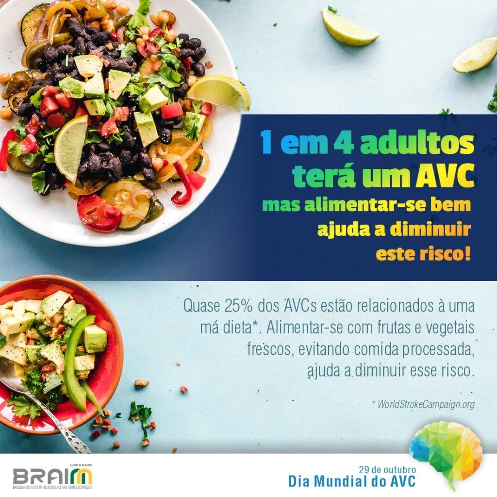 CEPID BRAINN - Campanha AVC 2020 - Post 2