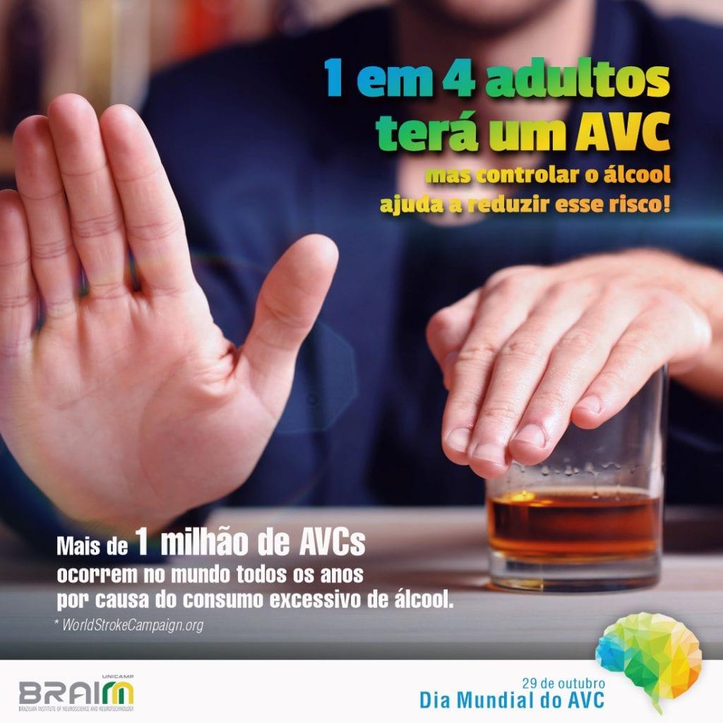 CEPID BRAINN - Campanha AVC 2020 - Post 4